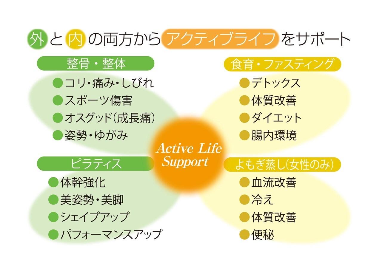 体の内側と外側の両方からサポート