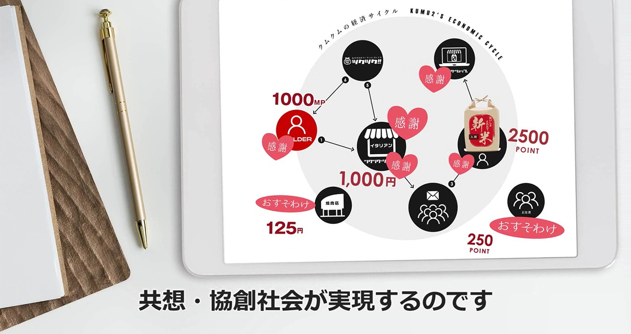 クムクム株式会社 企業紹介動画