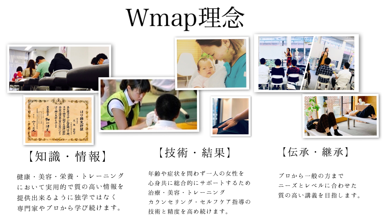 Wmap整体 理念 コンセプト 自己紹介