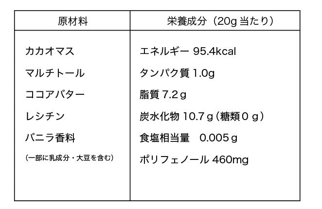 高カカオポリフェノールプレミアムベルギーチョコレートサプリ《Gi26》ジーアイニーロクパーソナルトレーニング フィットネストレーナー ボディメイク ダイエット 断食 ファスティング サプリメント プロテイン アンチエイジング 抗酸化